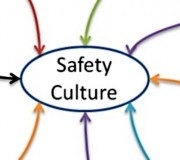 Safety Culture – Reflection
