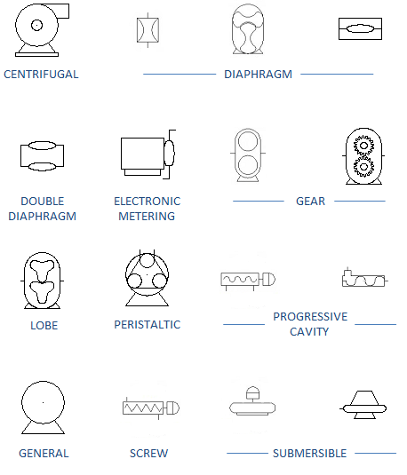 autocad p&id pump symbols market segment icon pump diagram icon #7