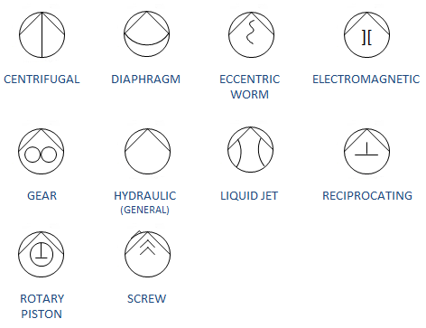 autocad p&id pump symbols schematic icon pump diagram icon #14