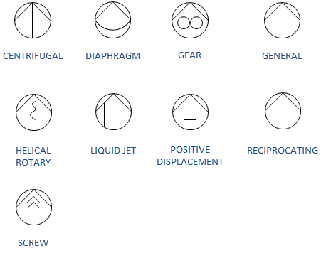 ASHRAE Defines Graphic Symbols For Systems  ACHR News